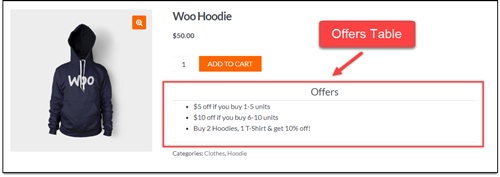 ELEX WooCommerce Dynamic Pricing   Offers Table