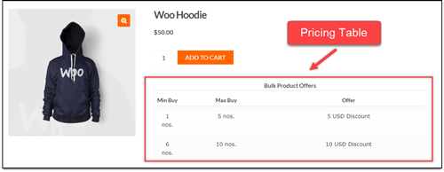 ELEX WooCommerce Dynamic Pricing   Pricing Table