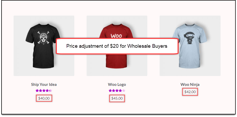 WooCommerce Role-based | Price adjustments of $20 for Wholesale Buyers