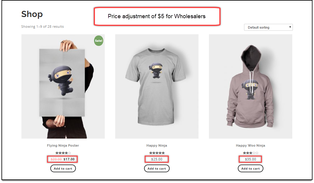ELEX WooCommerce Wholesale Pricing | Price adjustment applied for Wholesaler