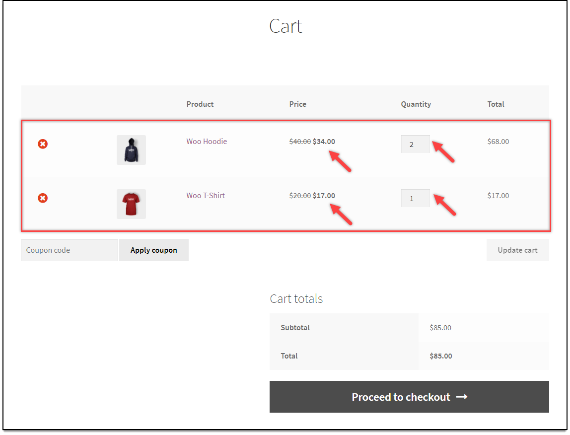 WooCommerce Dynamic Pricing & Discounts | Category Combinational Rule Applied