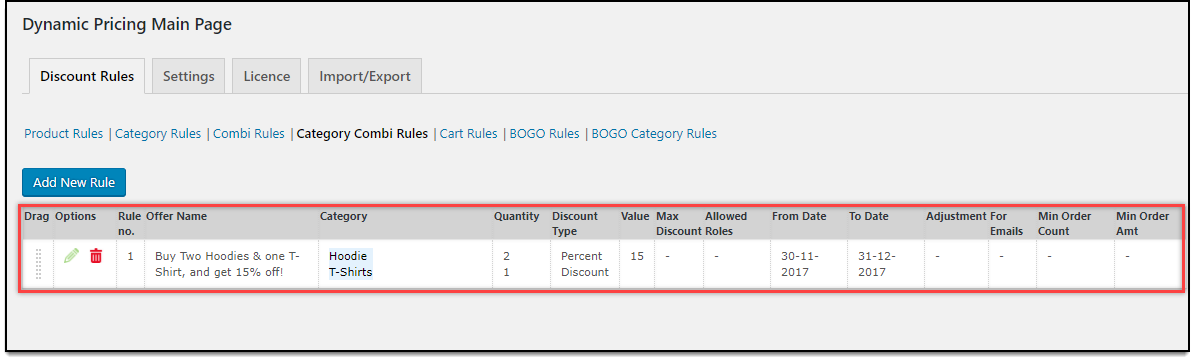 WooCommerce Dynamic Pricing & Discounts | Applying Category Combinational Rule