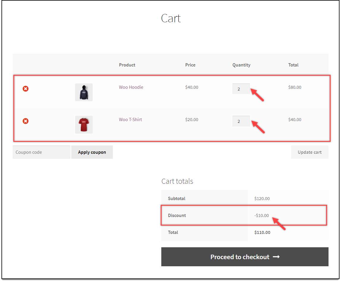WooCommerce Dynamic Pricing & Discounts | Applying Category Rule