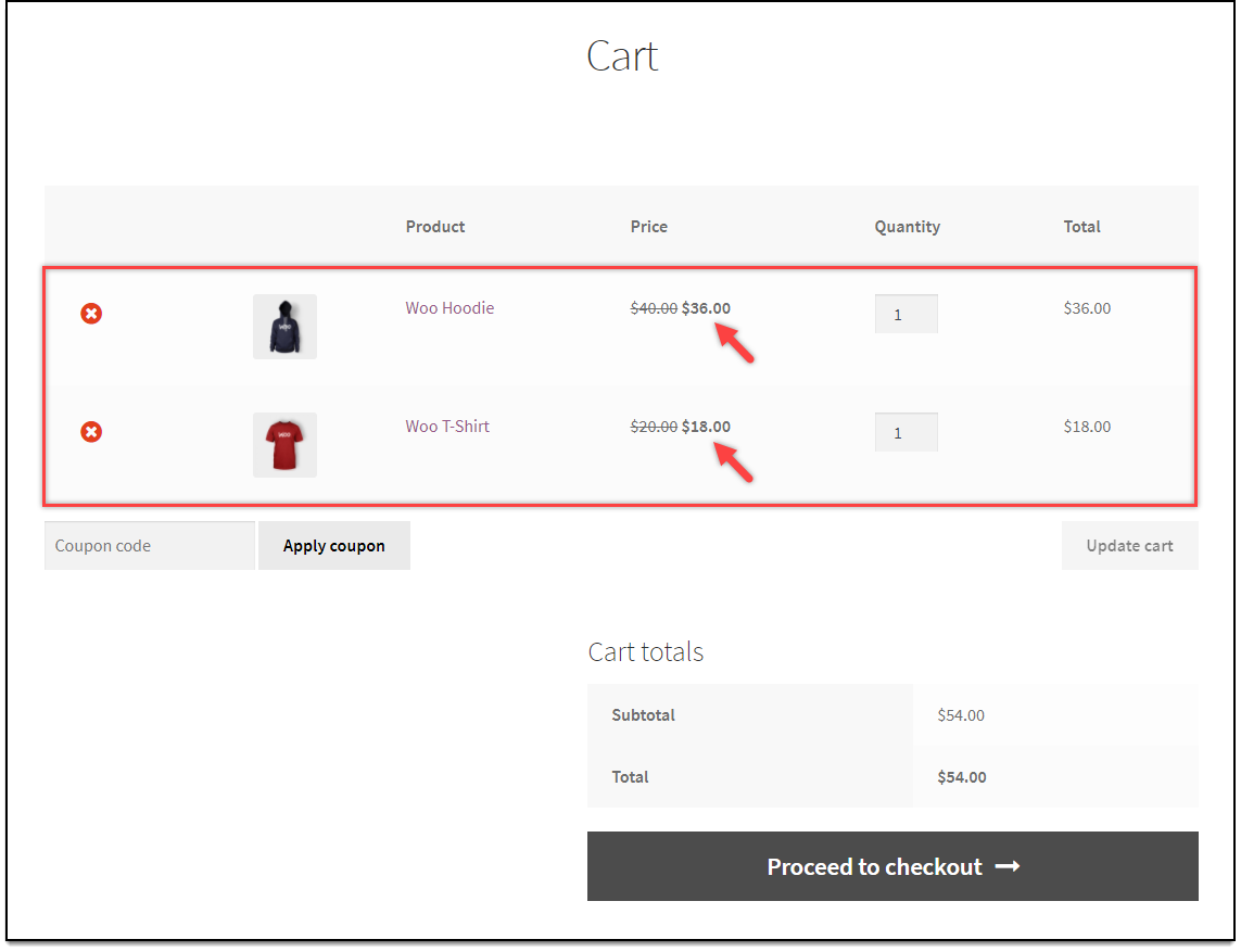 WooCommerce Dynamic Pricing & Discounts | Combinational Rule Applied