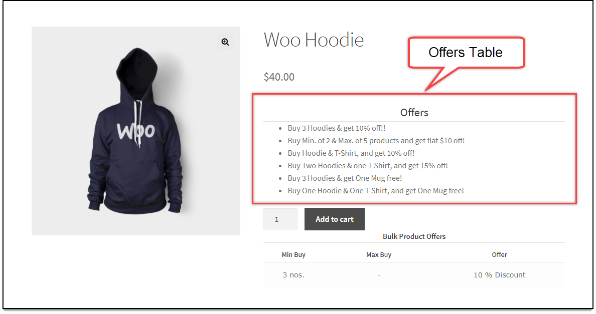 WooCommerce Dynamic Pricing & Discounts | Offers Table